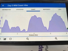 Day 5 of the Wild Coast Hike